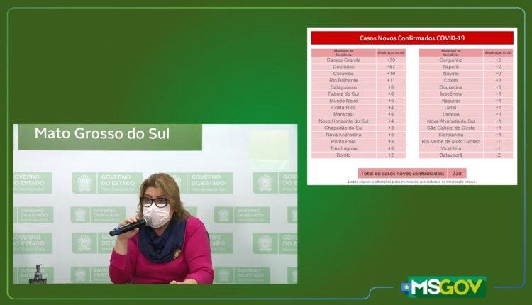 Christinnne Maymone, adjunta da SES, apresentou novos casos de coronavírus em MS por município.